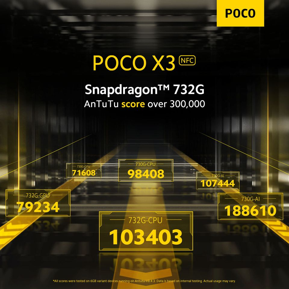Taking a Deep Dive into POCO X3's AnTuTu score