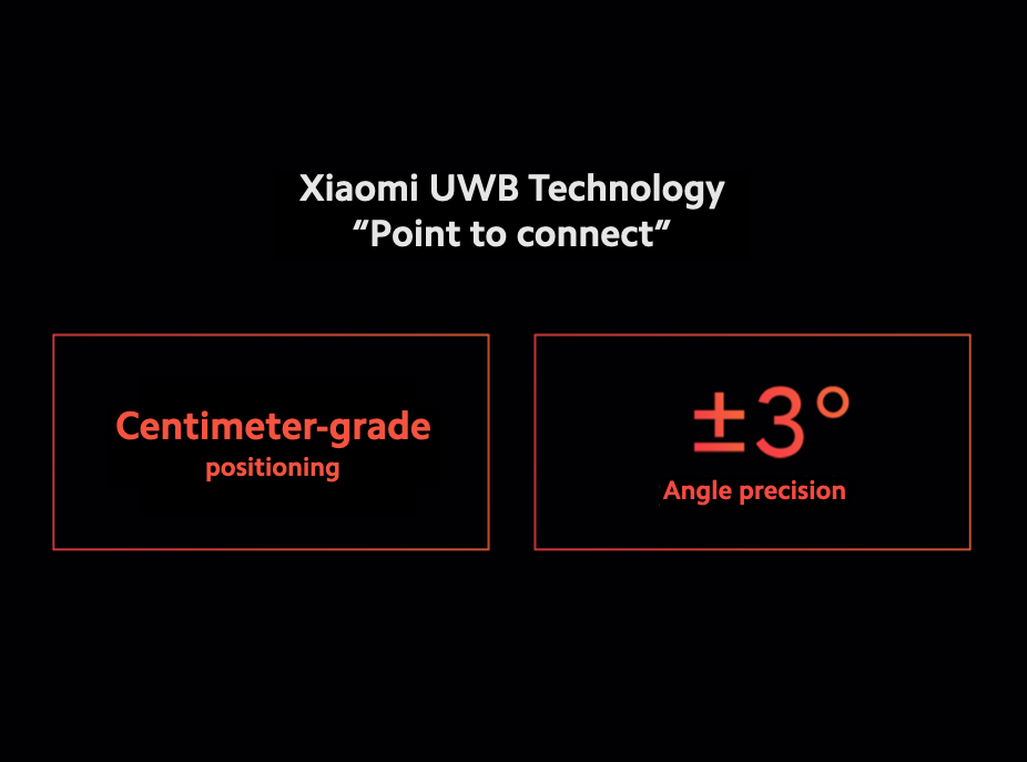 XIAOMI INTRODUCES UWB TECHNOLOGY | Point to connect of UWB