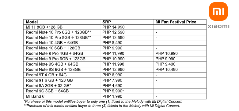 The Mi Fan Festival cheat gift guide to get the right phone for you and the ticket for Bamboo's digital concert