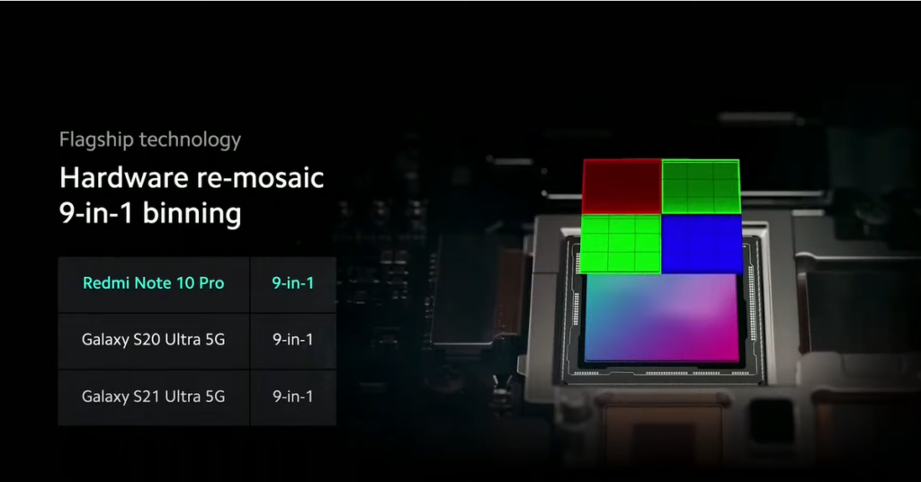 Xiaomi Redmi Note 10 Pro with Hardware re-mosaic, 9-in-1 binning will start at PHP 12,590