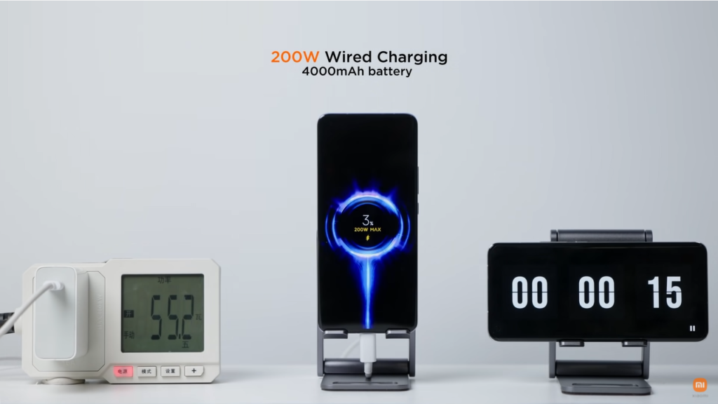 Xiaomi's 200W HyperCharge will start in June next year as per reports
