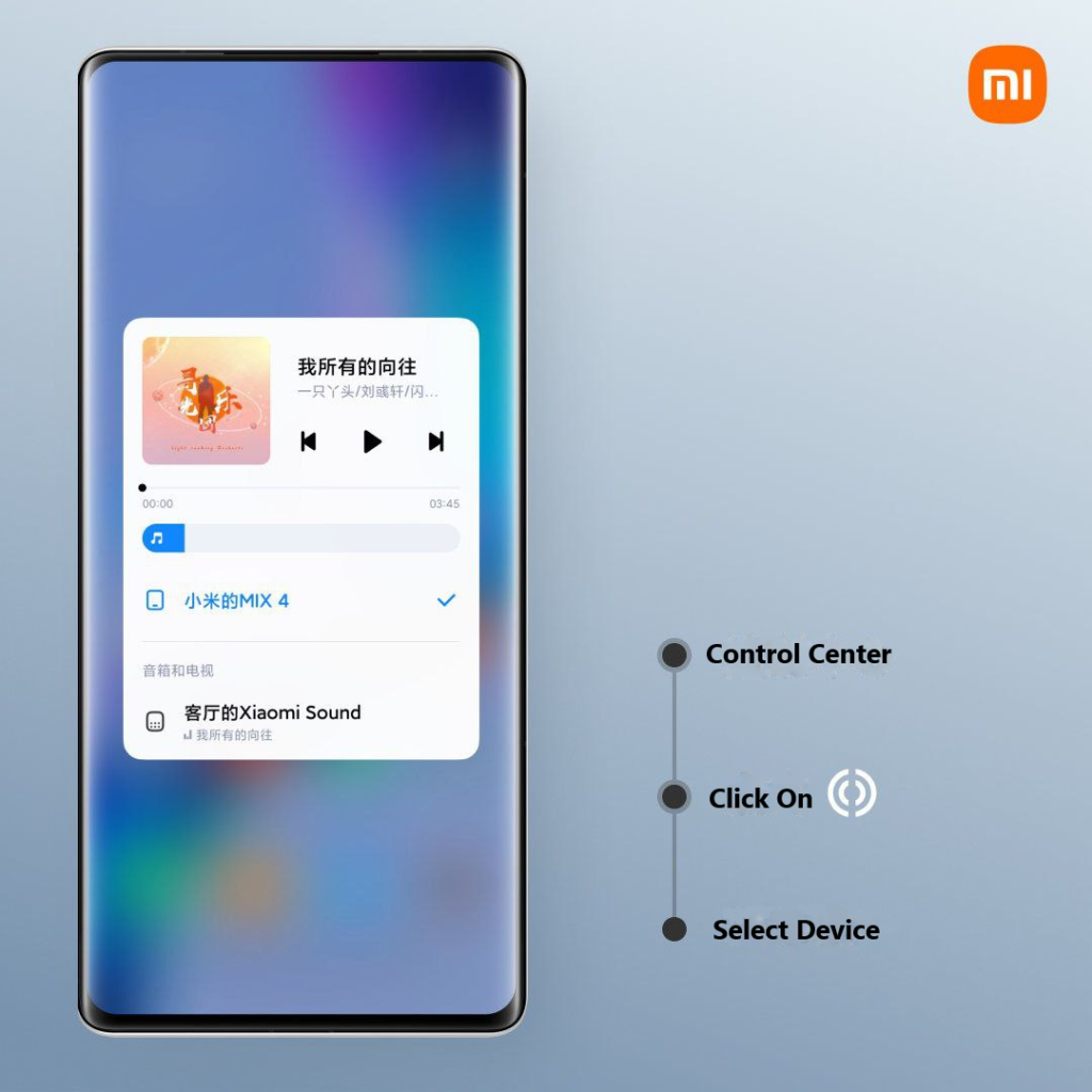 Xiaomi adds the new Media Control to MIUI 13